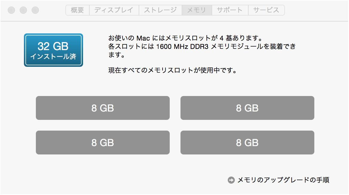 iMac Retina 5Kメモリー