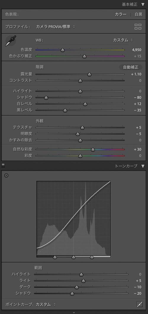 Lightroom Classic 現像 ハイライト-100 シャドウ+100 順光